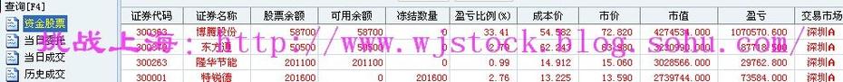 6月17日  操盘实录--世界杯! - 挑战上海 - 操盘实录