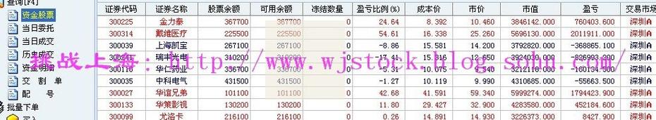 9月10日  操盘实录--成份股启动! - 挑战上海 - 操盘实录