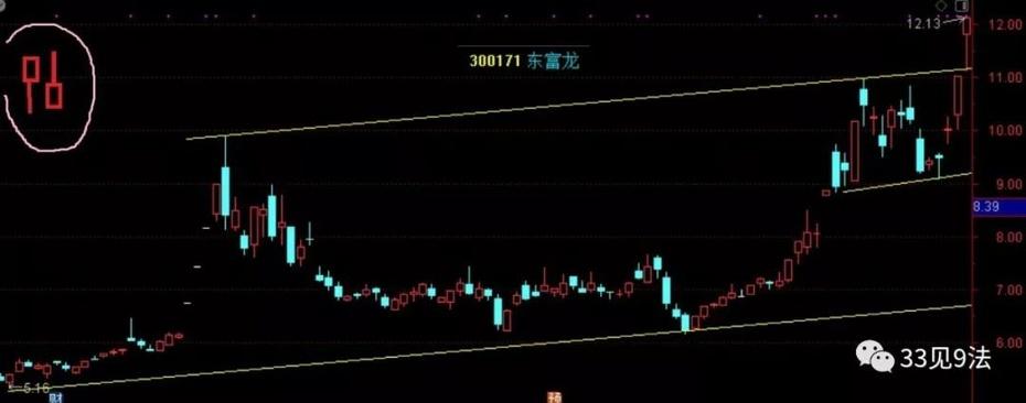 【深度解析】股票到底是个什么东西?