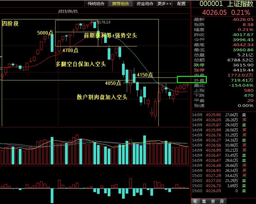 短线重压力区面临变盘 - 股市点金 - 股市点金