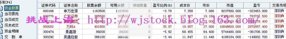 11月17日   操盘实录--热点散乱! - 挑战上海 - 操盘实录
