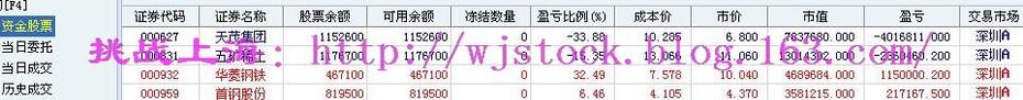 7月28日  操盘实录--各类资金逐步入场! - 挑战上海 - 操盘实录