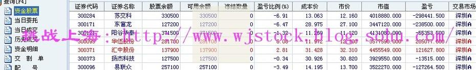 11月2日  操盘实录--疯赌! - 挑战上海 - 操盘实录
