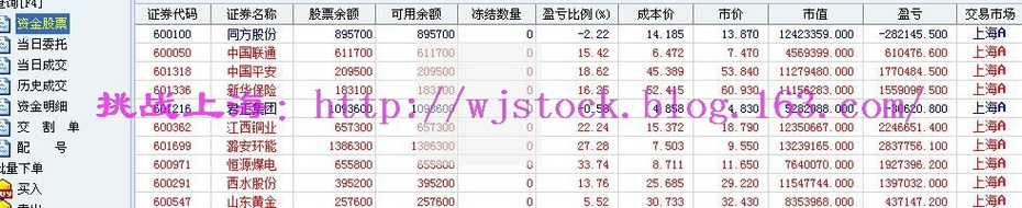 7月19日   操盘实录--金稳会! - 挑战上海 - 操盘实录