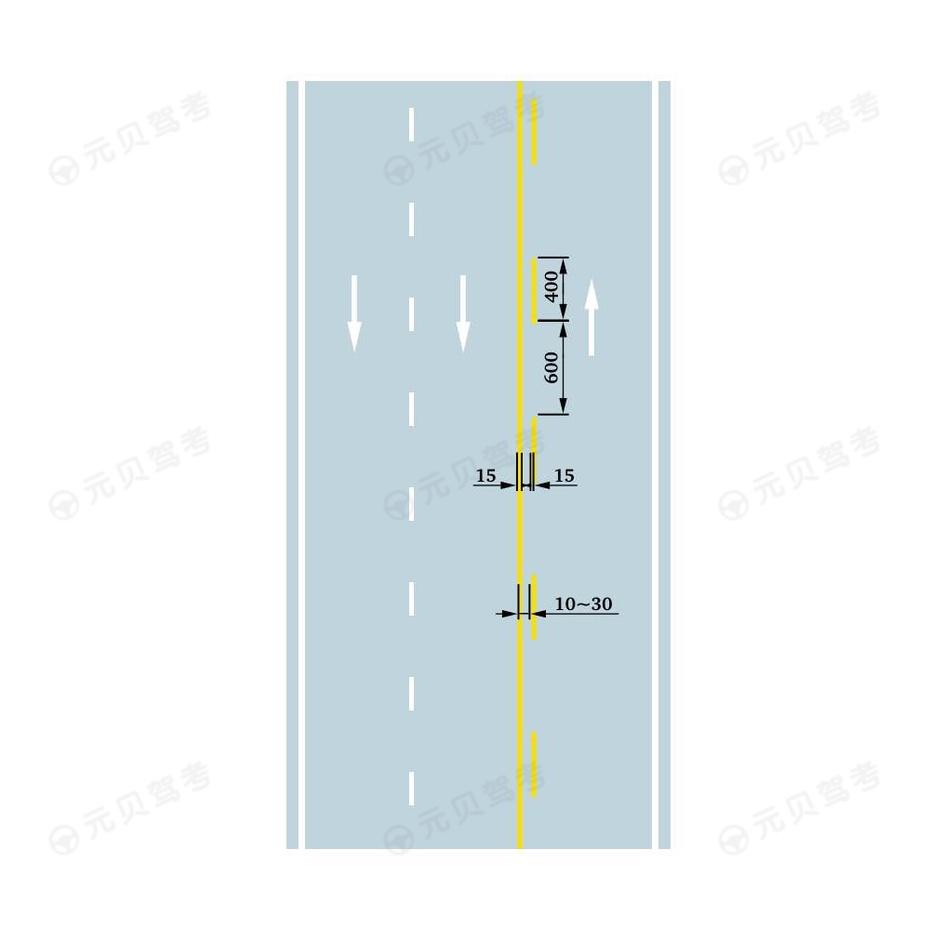 黄色虚实线禁止跨越对向车道分界线
