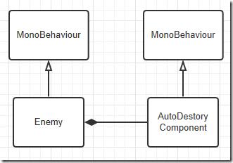 designModel04