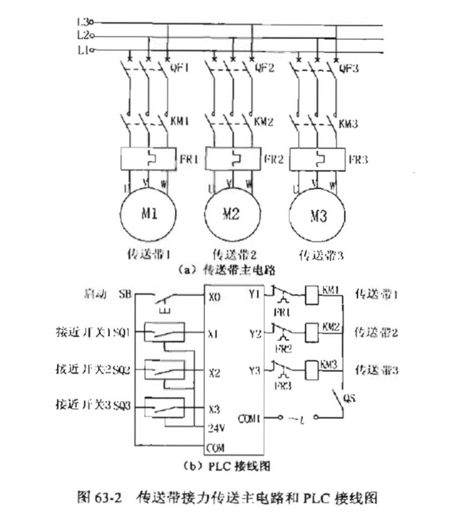 深圳plc培训:多条传送带接力传送_plc编程入门_新浪图片
