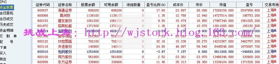 5月23日   操盘实录--资金流入主板! - 挑战上海 - 操盘实录