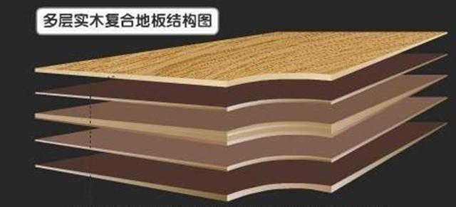 如何挑选实木复合地板? - 国林地板 - 国林木业的博客