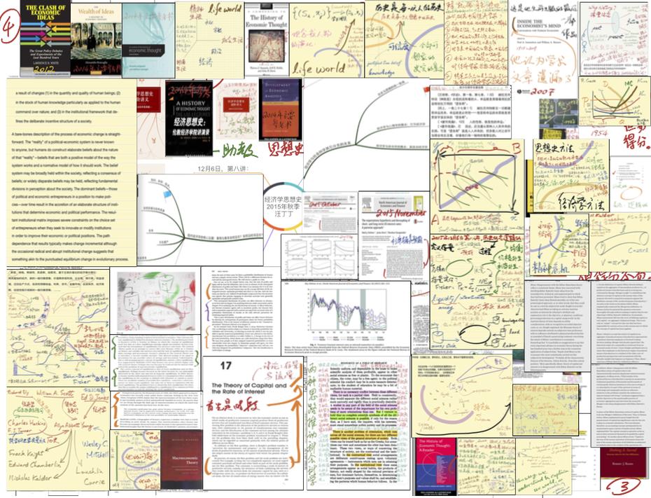 思想史第八讲心智地图 行为经济学第六讲和第七讲心智地图 - 汪丁丁 - 汪丁丁的博客