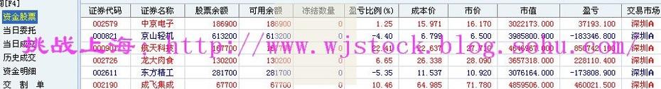 7月13日  操盘实录--休息! - 挑战上海 - 操盘实录