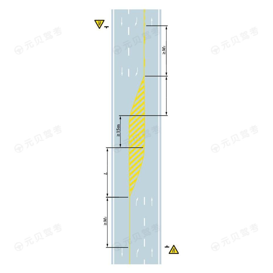 三车行道道路填充线渐变段标线
