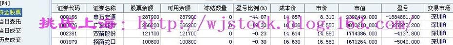 3月7日  操盘实录--注册制推迟! - 挑战上海 - 操盘实录
