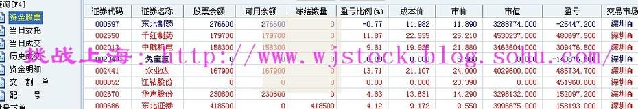 9月24日   操盘实录--修复! - 挑战上海 - 操盘实录