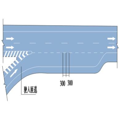 平行式入口标线