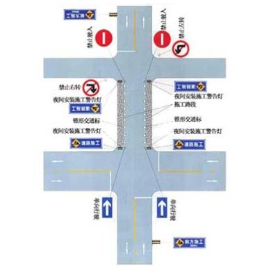 市區道路兩側施工只能單向行駛