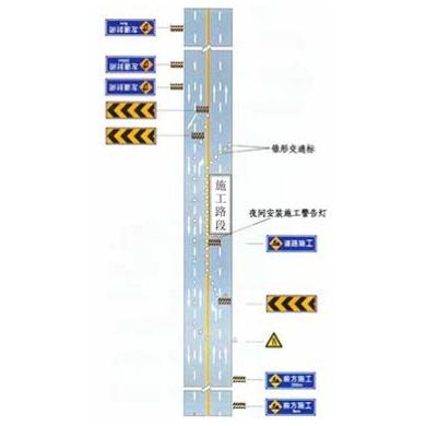 四車道以上道路一側路面施工