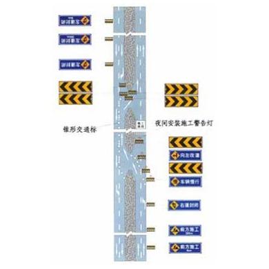 高速公路一側施工,利用中央分隔帶緊急開口繞行