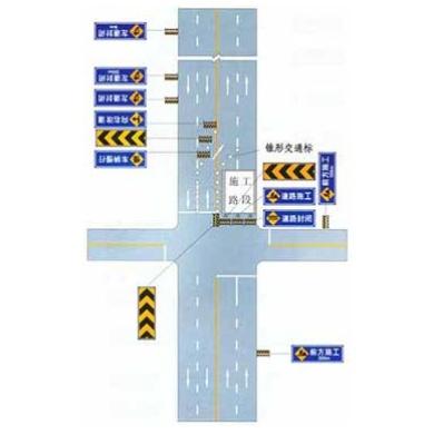 市區道路交叉口,有一側路面施工
