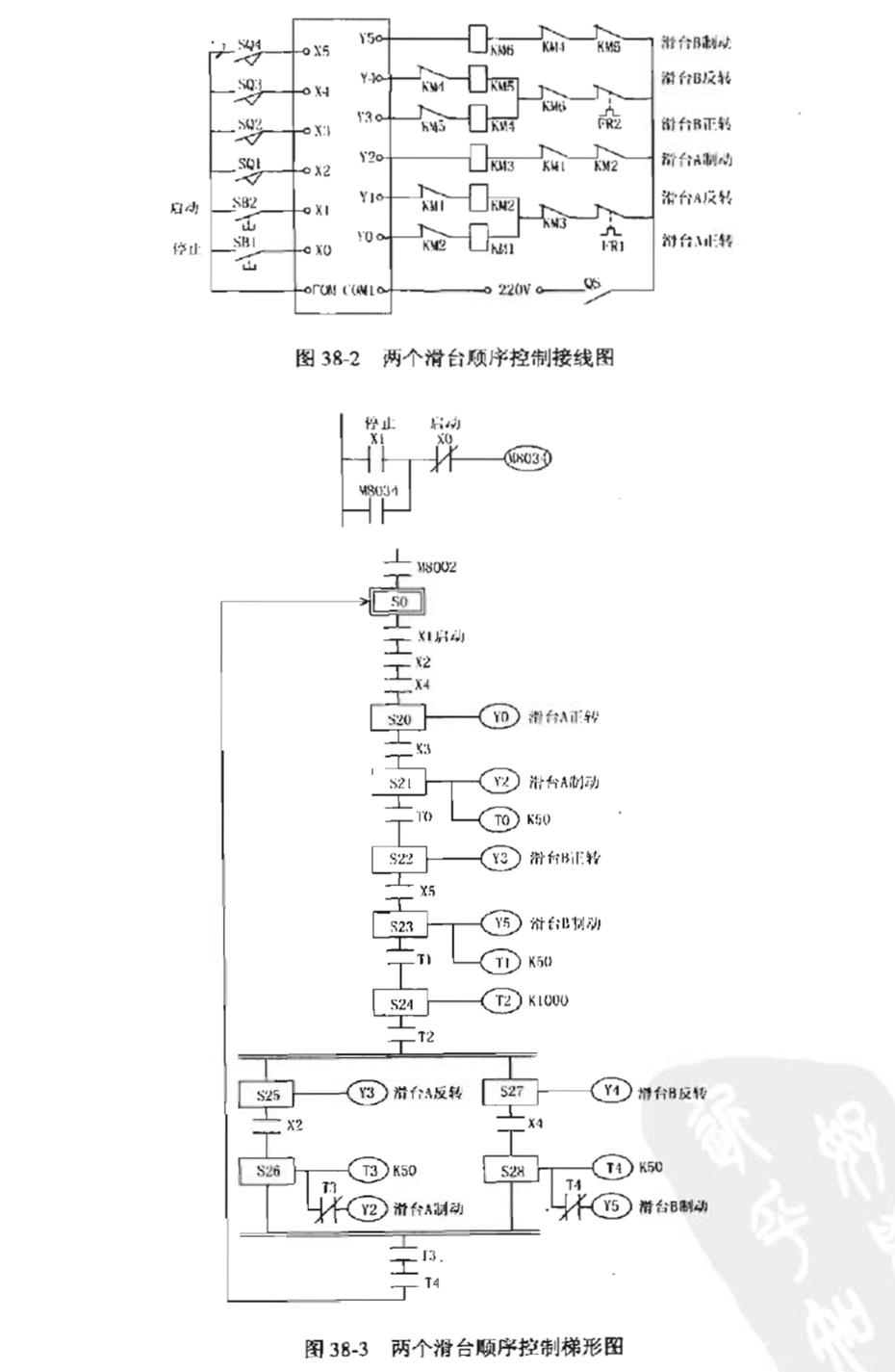 两个滑台顺序控制接线图如图
