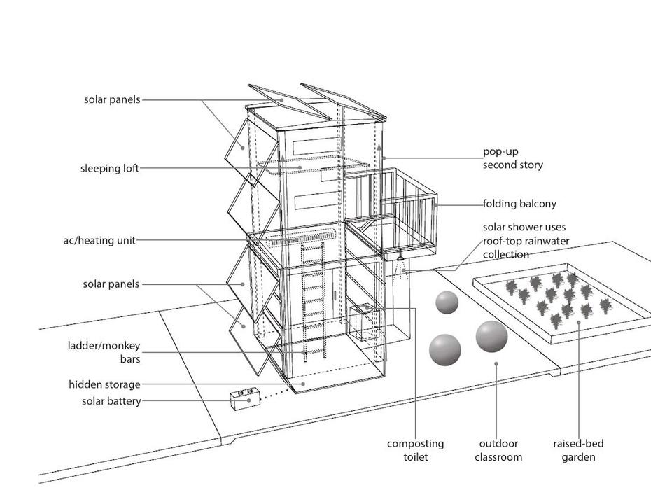 [转载]住在垃圾箱里的美国教授(组图)图片