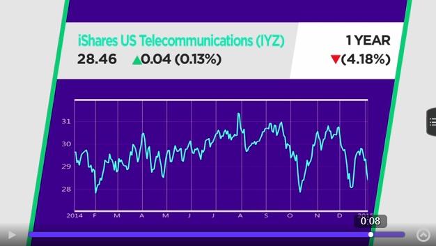 2015年股票持续强劲的行业 - 仙人掌 - 仙人掌