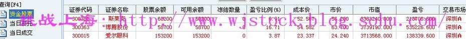 6月2日  操盘实录--压抑的市场! - 挑战上海 - 操盘实录