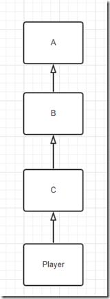 designModel01