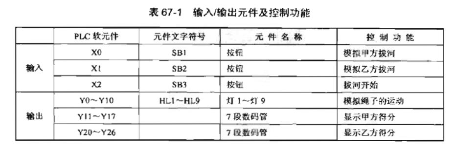 深圳plc培训: 拔河比赛_plc编程入门_新浪博客图片