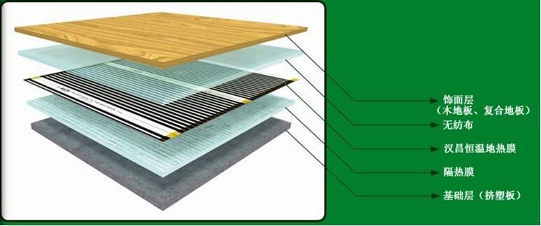 二,实木地板,复合地板的安装工程施工规范图