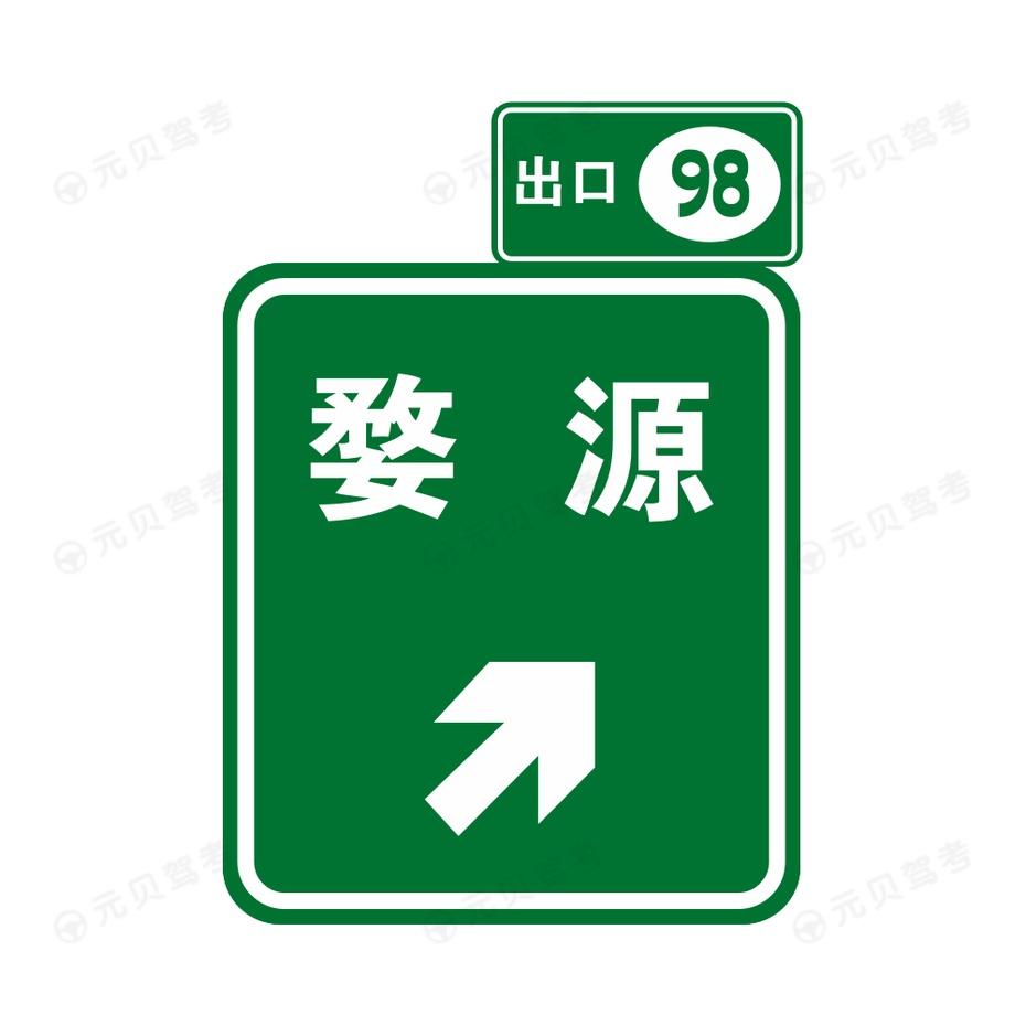 出口地点方向1