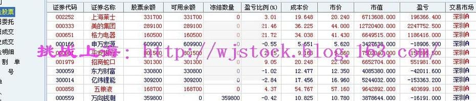 6月27日   操盘实录--还是缺少人气! - 挑战上海 - 操盘实录