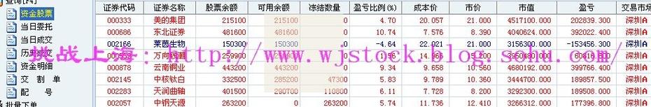 8月12日  操盘实录--休整! - 挑战上海 - 操盘实录