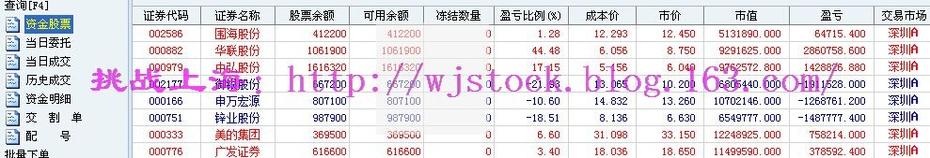 8月2日  操盘实录--静心! - 挑战上海 - 操盘实录