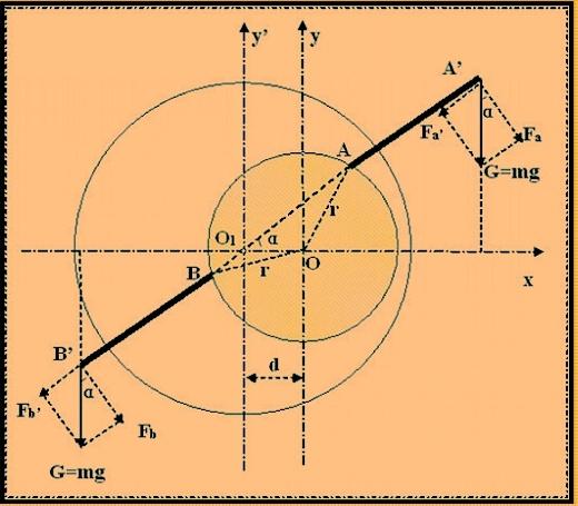 重力连续发电为统一场论眼见为实 - 追真求恒 - 我的博客