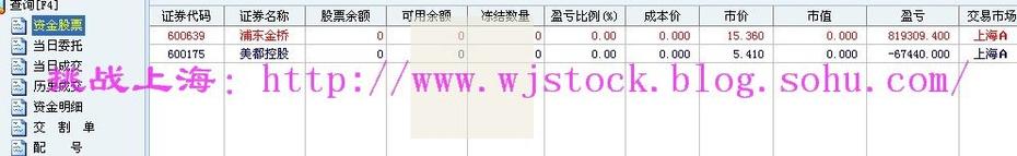 9月26日  操盘实录--清仓完成! - 挑战上海 - 操盘实录