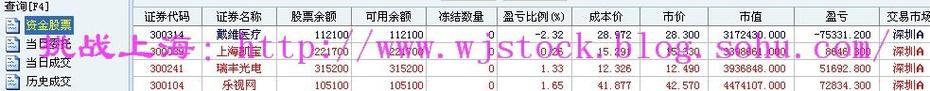 10月14日  操盘实录--改革! - 挑战上海 - 操盘实录
