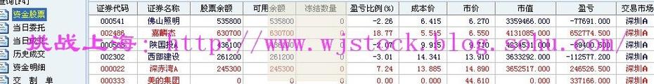 9月24日  操盘实录--逐步清盘! - 挑战上海 - 操盘实录