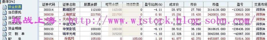 10月10日  操盘实录--传言可谓! - 挑战上海 - 操盘实录