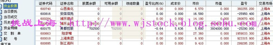 9月25日  操盘实录--节前效应! - 挑战上海 - 操盘实录