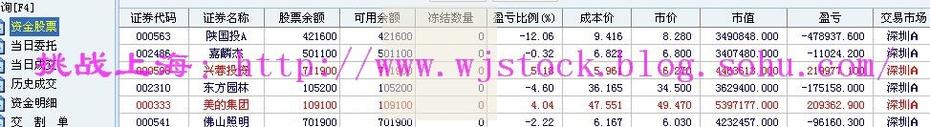 10月28日  操盘实录--休息一日! - 挑战上海 - 操盘实录