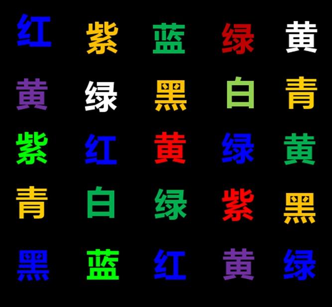 [转]—[TRACY说]什么是潜意识——对潜意识的解读 - yql - LILY英语玉泉路
