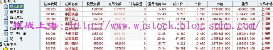 11月24日  操盘实录--市场激情! - 挑战上海 - 操盘实录