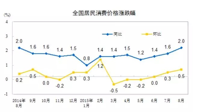 负利率时代来临!中国股市楼市将发生什么?