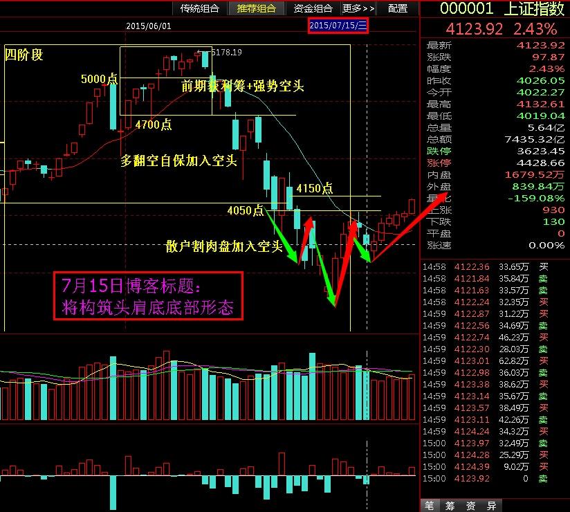 政策面主导市场恢复理性 - 股市点金 - 股市点金