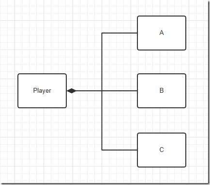 designModel02