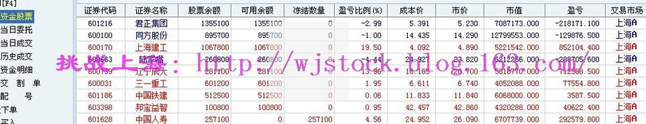 11月22日   操盘实录--赚指数,不赚钱! - 挑战上海 - 操盘实录