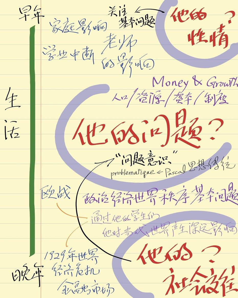 思想史第五讲 未来半世纪经济学的命运 - 汪丁丁 - 汪丁丁的博客