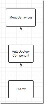 designModel03