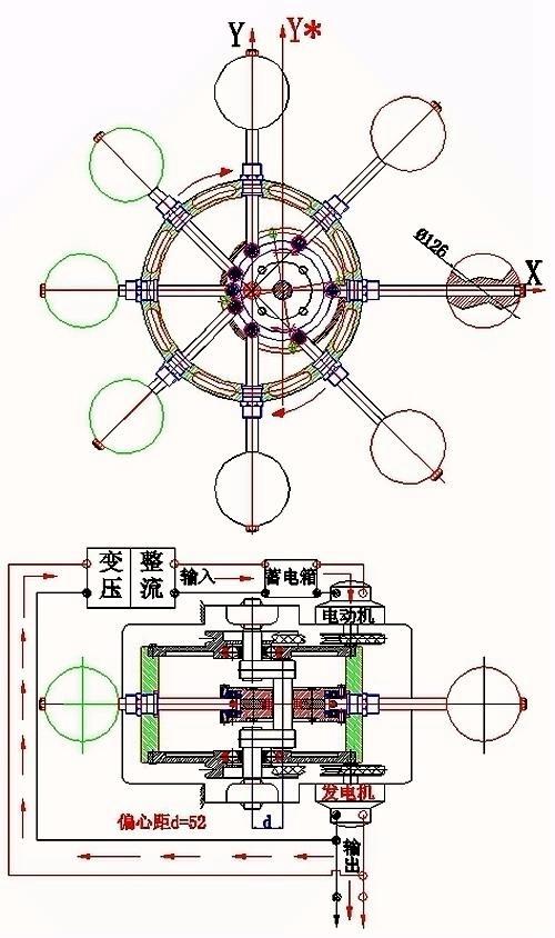 直升飞机系统驱动力无限与旋翼创新谁重要? - 追真求恒 - 我的博客
